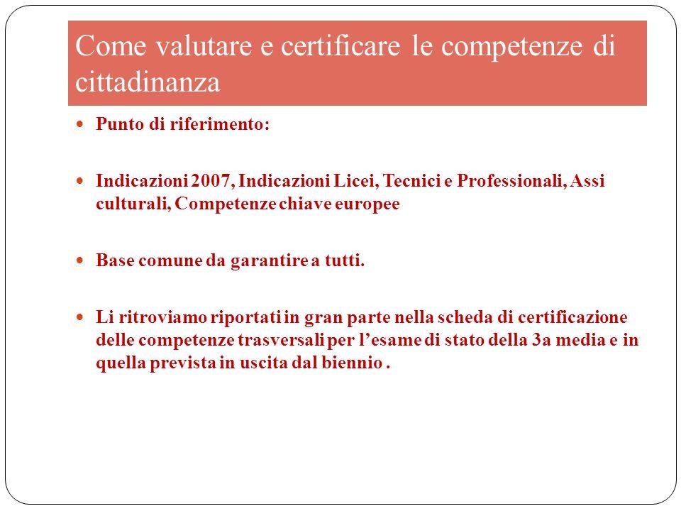 Punto di riferimento: Indicazioni 2007, Indicazioni Licei, Tecnici e Professionali, Assi culturali, Competenze chiave europee Base comune da garantire