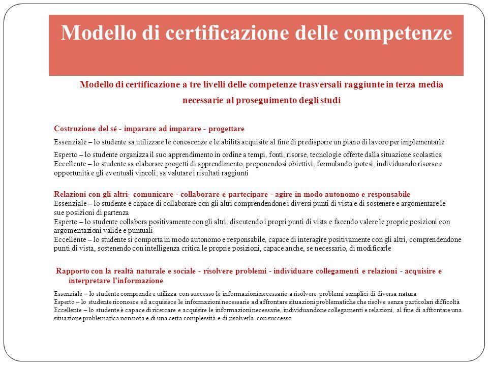 Modello di certificazione delle competenze Modello di certificazione a tre livelli delle competenze trasversali raggiunte in terza media necessarie al