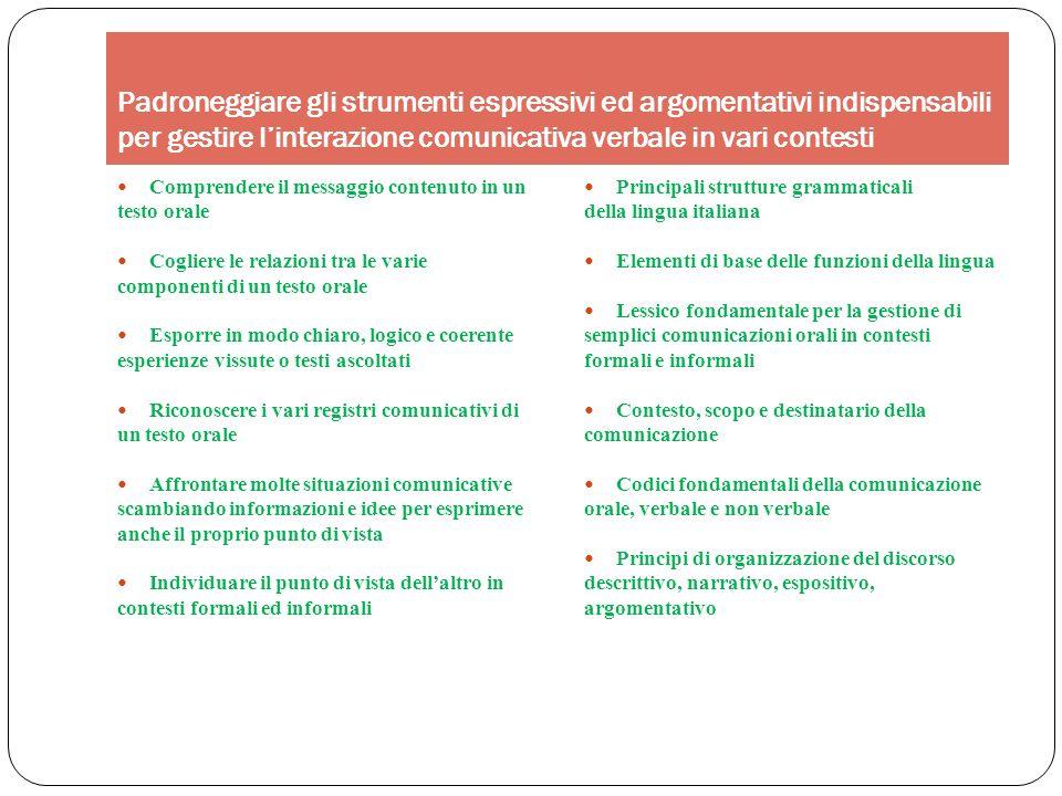 Padroneggiare gli strumenti espressivi ed argomentativi indispensabili per gestire linterazione comunicativa verbale in vari contesti Comprendere il m