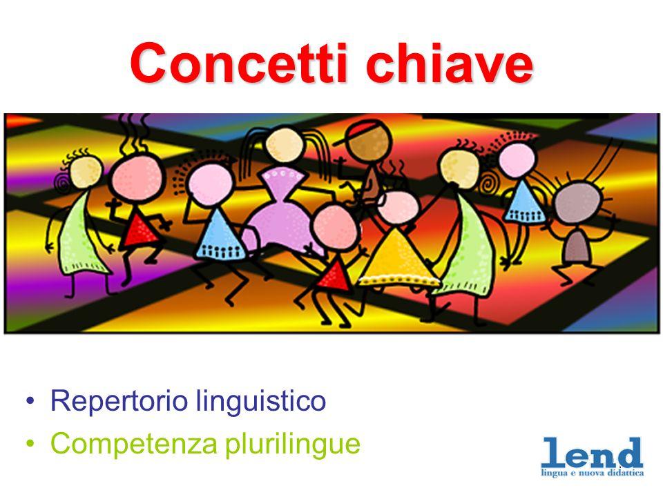 11 Concetti chiave Repertorio linguistico Competenza plurilingue