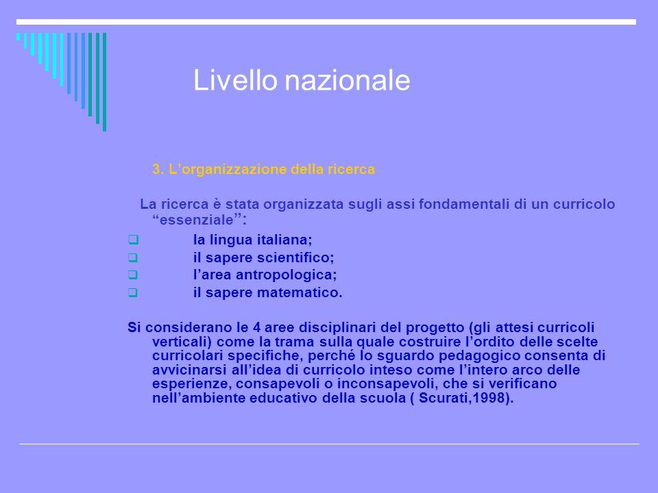Livello nazionale 3. Lorganizzazione della ricerca La ricerca è stata organizzata sugli assi fondamentali di un curricolo essenziale : la lingua itali