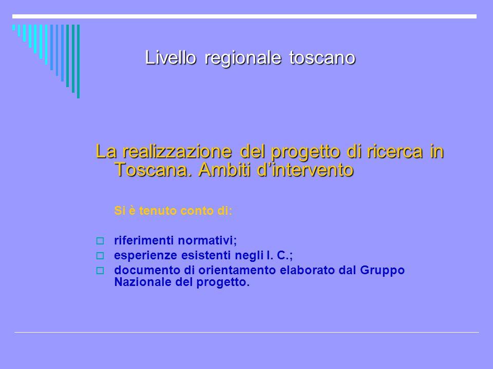 Livello regionale toscano La realizzazione del progetto di ricerca in Toscana. Ambiti dintervento Si è tenuto conto di: riferimenti normativi; esperie