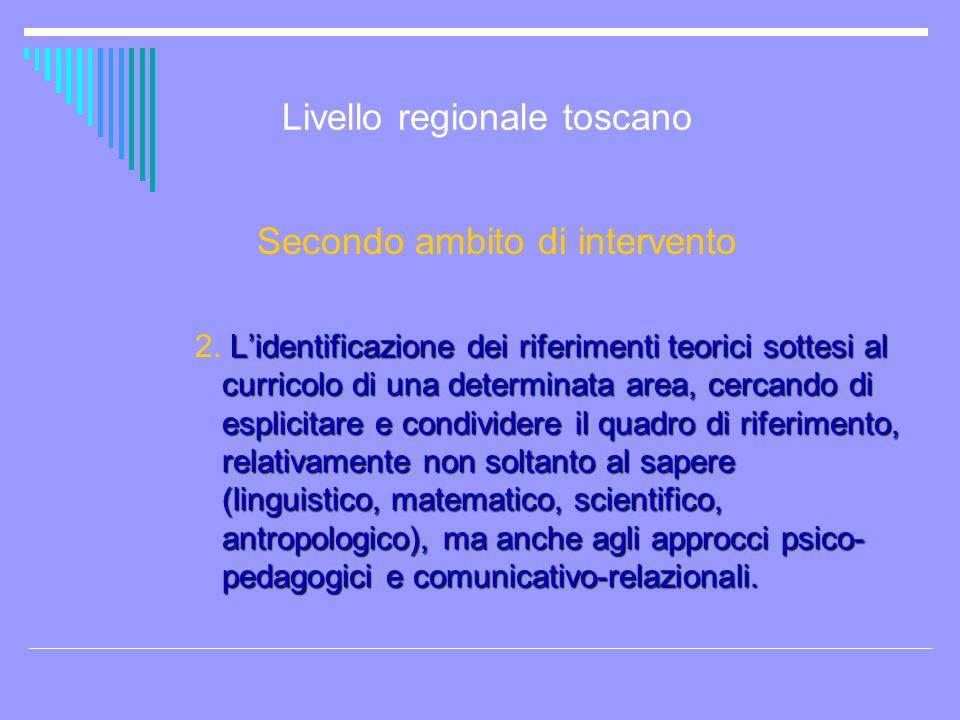 Livello regionale toscano Secondo ambito di intervento Lidentificazione dei riferimenti teorici sottesi al curricolo di una determinata area, cercando