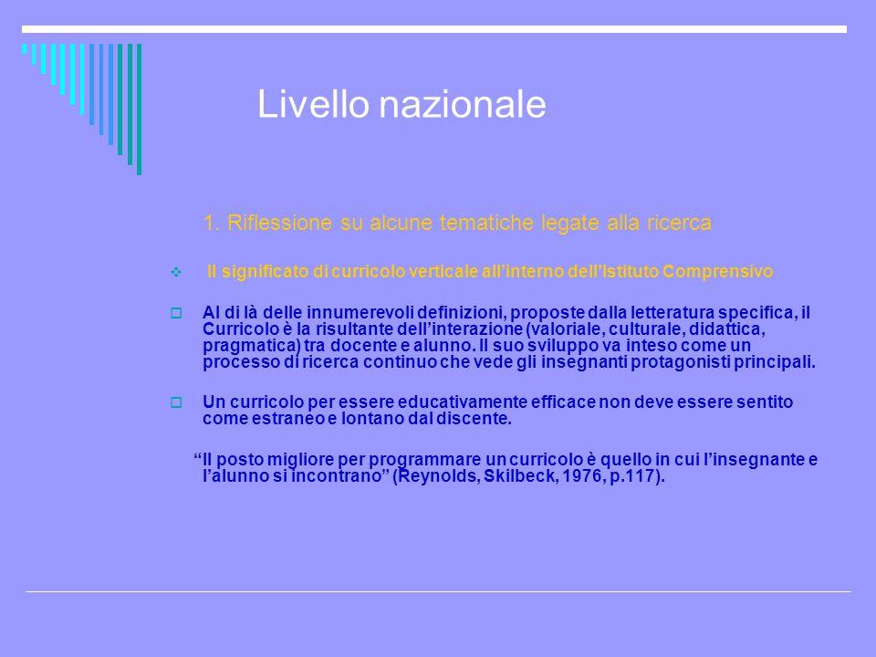 Livello nazionale 1. Riflessione su alcune tematiche legate alla ricerca Il significato di curricolo verticale allinterno dellIstituto Comprensivo Al