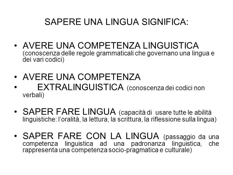 SAPERE UNA LINGUA SIGNIFICA: AVERE UNA COMPETENZA LINGUISTICA (conoscenza delle regole grammaticali che governano una lingua e dei vari codici) AVERE