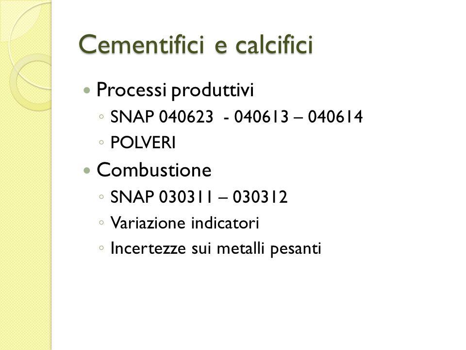 Cementifici e calcifici Processi produttivi SNAP 040623 - 040613 – 040614 POLVERI Combustione SNAP 030311 – 030312 Variazione indicatori Incertezze sui metalli pesanti
