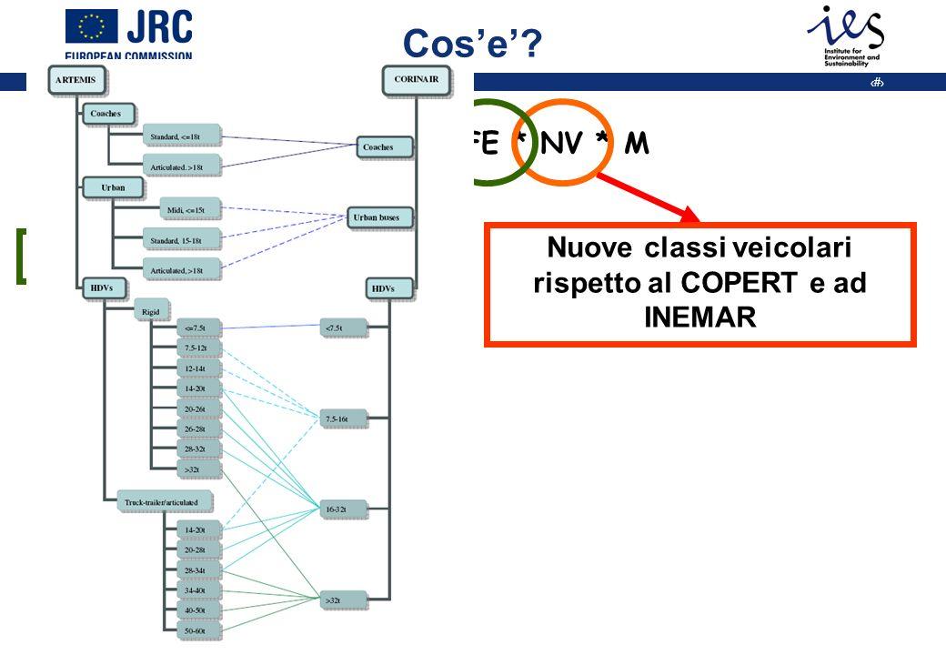 JRC Milan 30/09/2009 – INEMAR 4 Cose? E = FE * A = FE * NV * M Nuove classi veicolari rispetto al COPERT e ad INEMAR Traffic situation