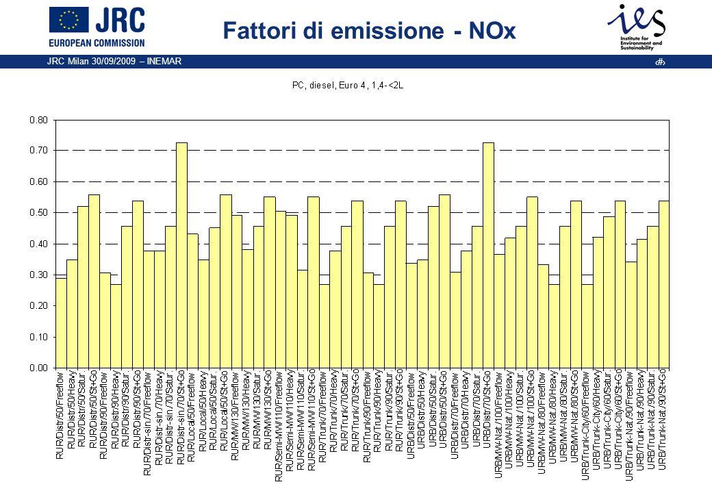 JRC Milan 30/09/2009 – INEMAR 10 Fattori di emissione - 3 Per tipo di emissione: fattori di emissione a caldo fattori di emissione a freddo evaporazione (hot/warm soak and/or diurnal) Per tipo di veicolo: autoveicoli, veicoli commerciali leggeri, veicoli commerciali pesanti, pullman e autobus urbani motocicli Per i seguenti inquinanti: VOC, CO, NOx, PM, SO2, Pb, fuel consumption, CO2, several VOC-components [benzene, methane/nonmethane- VOC, soot, toluene, xylene], NH3 and N2O Per pendenza della strada (fattori di emissione a caldo) Parametri per emissioni a freddo ed evaporative: temperatura, distribuzioni delle lunghezze di viaggio, distribuzione parking time
