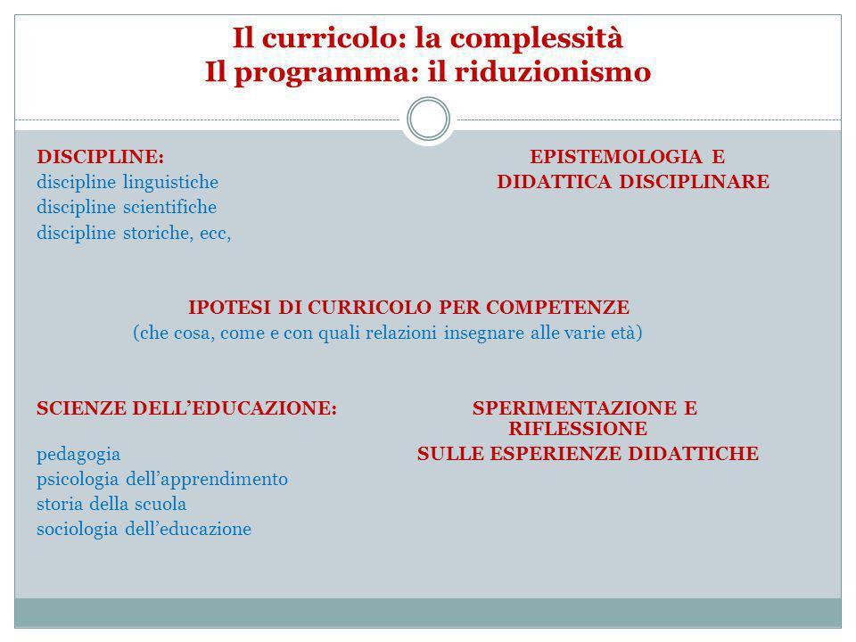 Il curricolo: la complessità Il programma: il riduzionismo DISCIPLINE: EPISTEMOLOGIA E discipline linguistiche DIDATTICA DISCIPLINARE discipline scien