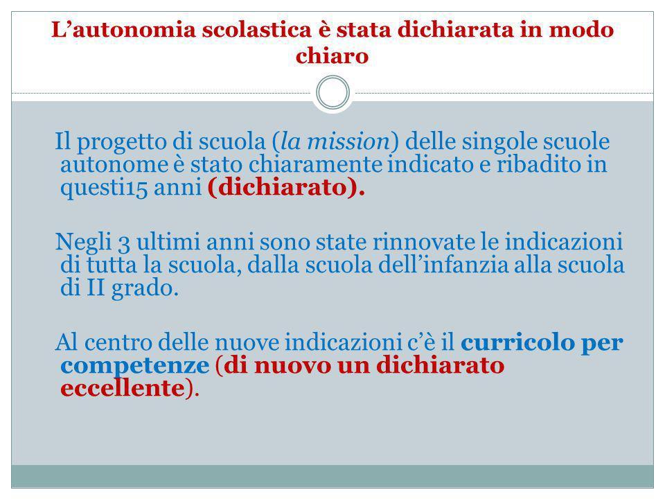 Lautonomia scolastica è stata dichiarata in modo chiaro Il progetto di scuola (la mission) delle singole scuole autonome è stato chiaramente indicato