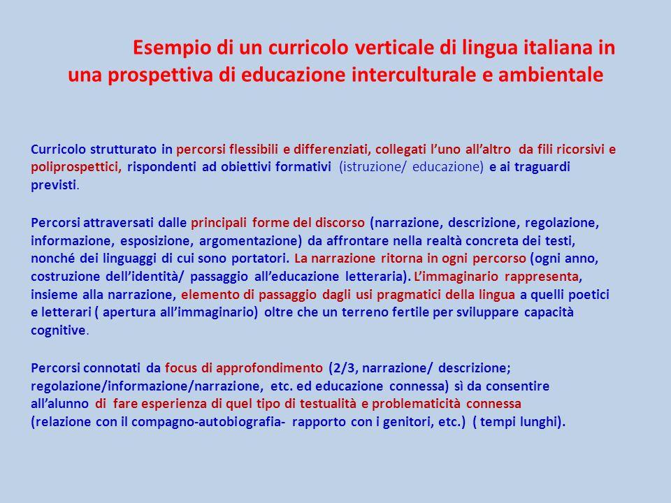 Esempio di un curricolo verticale di lingua italiana in una prospettiva di educazione interculturale e ambientale Curricolo strutturato in percorsi fl