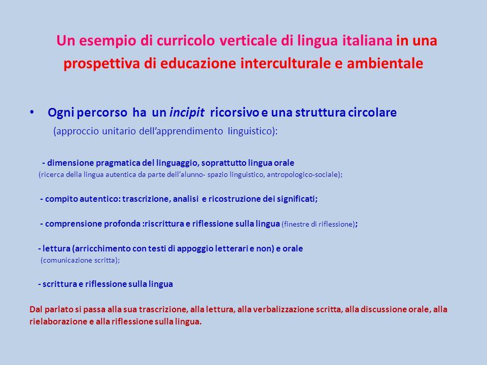 Un esempio di curricolo verticale di lingua italiana in una prospettiva di educazione interculturale e ambientale Ogni percorso ha un incipit ricorsiv