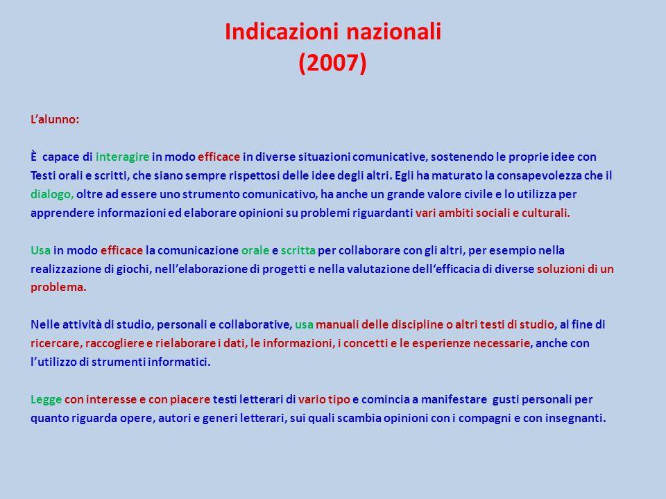 Indicazioni nazionali (2007) Lalunno: È capace di interagire in modo efficace in diverse situazioni comunicative, sostenendo le proprie idee con Testi