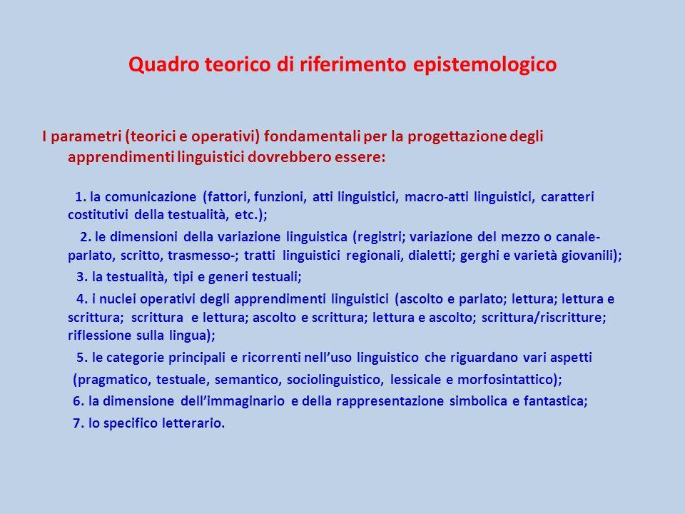 Quadro teorico di riferimento epistemologico I parametri (teorici e operativi) fondamentali per la progettazione degli apprendimenti linguistici dovre