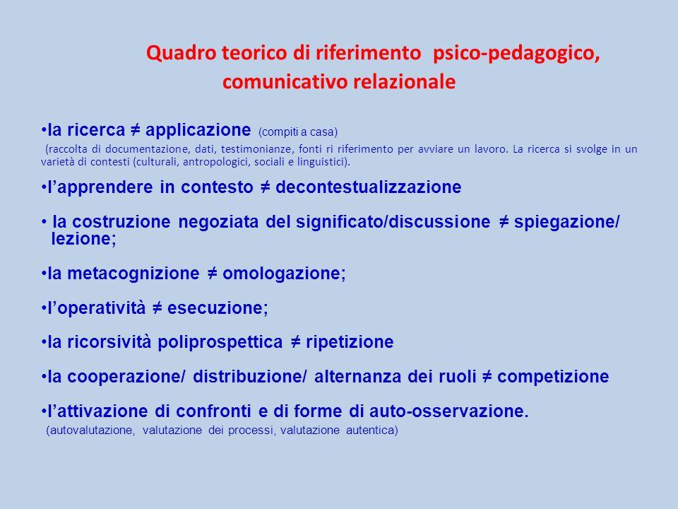 Quadro teorico di riferimento psico-pedagogico, comunicativo relazionale la ricerca applicazione (compiti a casa) (raccolta di documentazione, dati, t