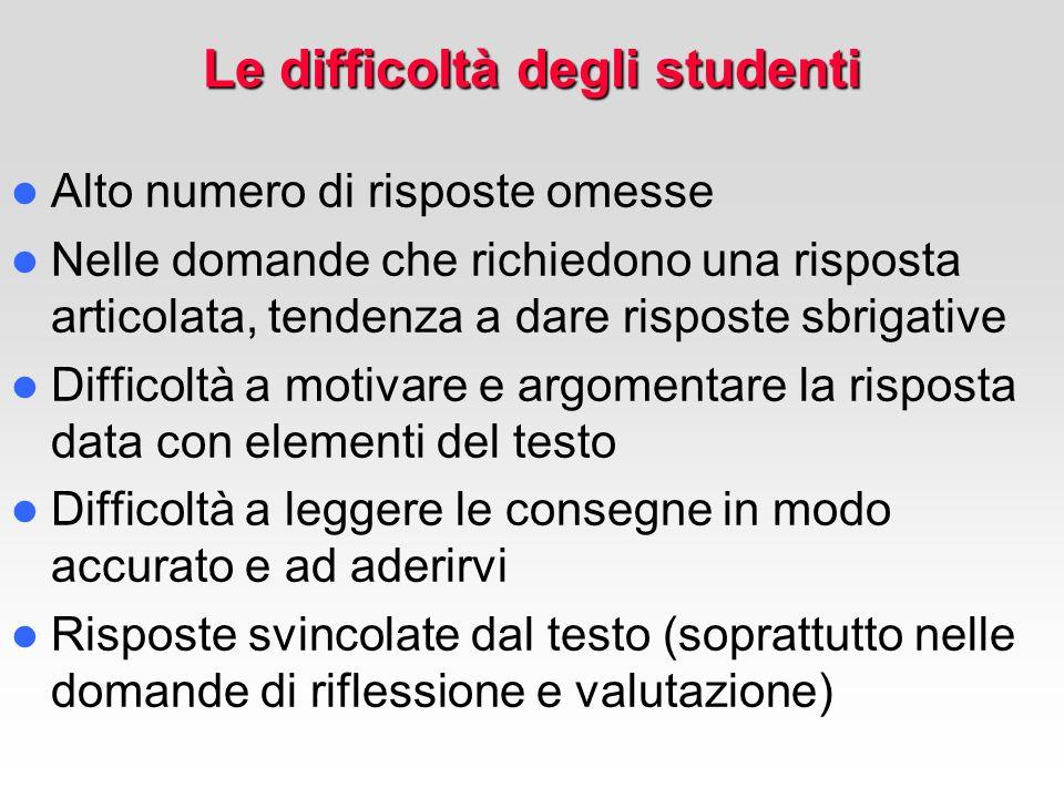 Le difficoltà degli studenti Alto numero di risposte omesse Nelle domande che richiedono una risposta articolata, tendenza a dare risposte sbrigative