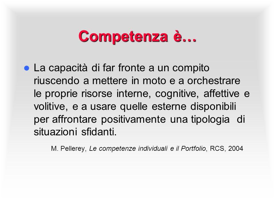 Competenza è… La capacità di far fronte a un compito riuscendo a mettere in moto e a orchestrare le proprie risorse interne, cognitive, affettive e vo