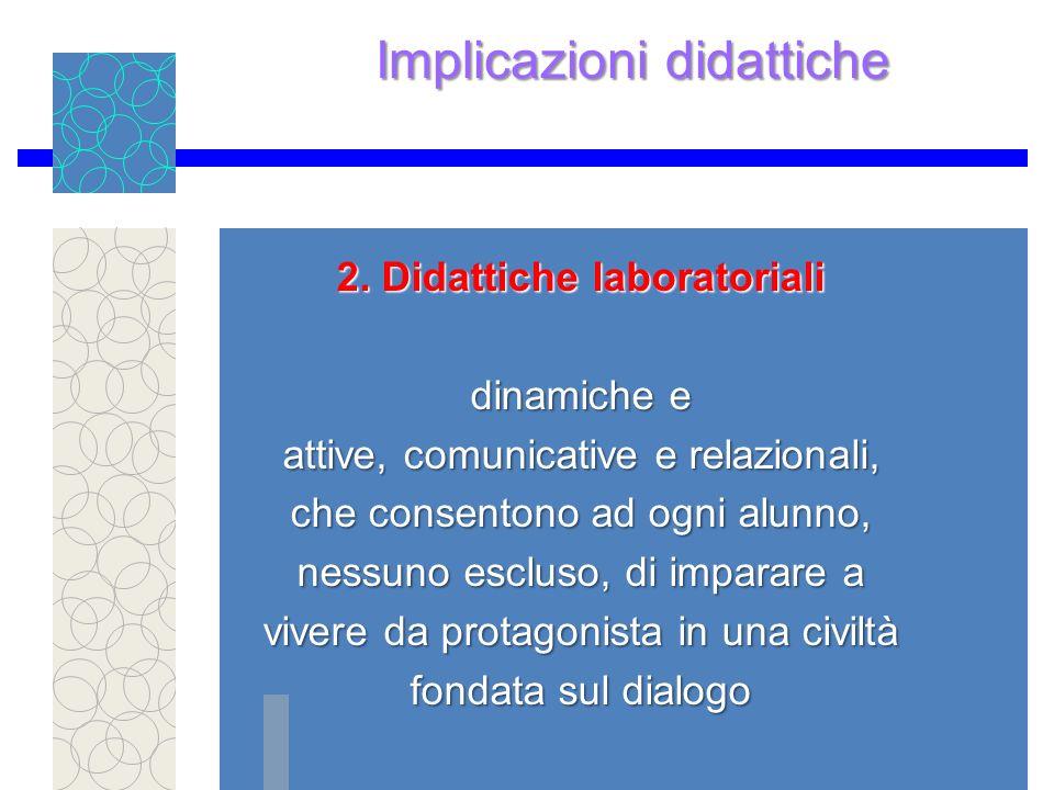 Implicazioni didattiche Didattiche che prestino attenzione ai processi dapprendimento e valorizzino il carattere operativo dellapprendimento linguistico (fare con la lingua)
