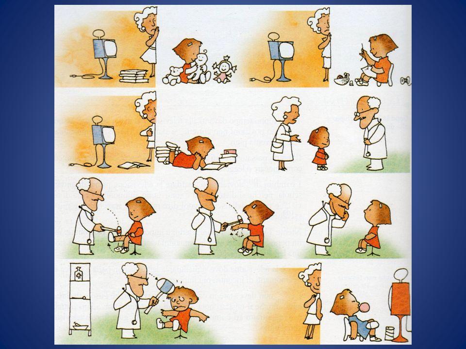 Dalla forma passiva alla forma attiva Oltre lipnosi da schermo: dai cartoons al tg