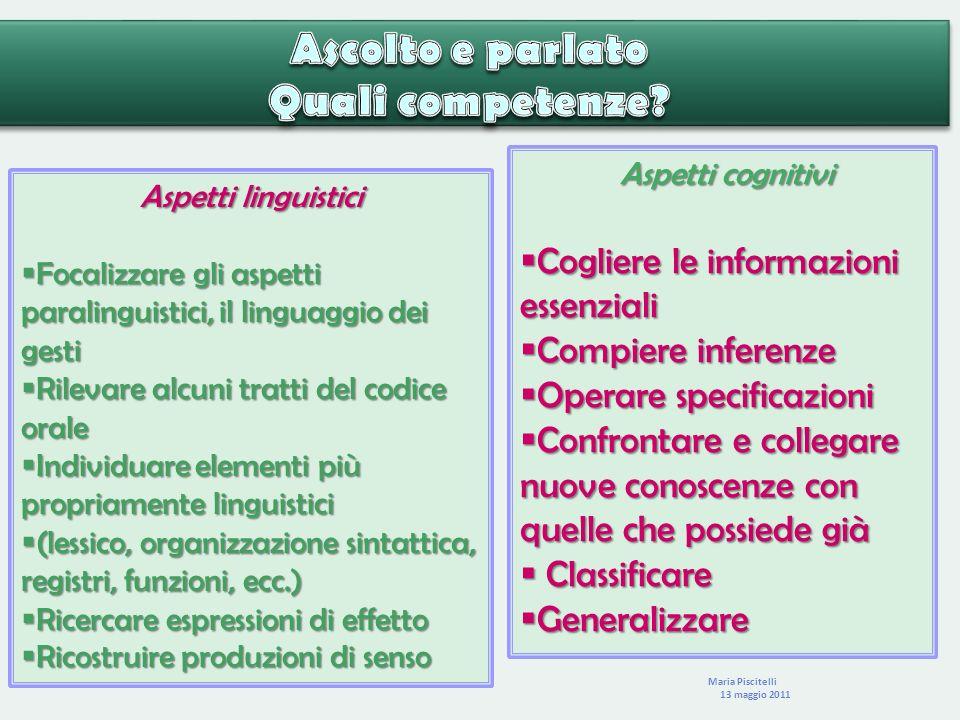 Aspetti cognitivi Aspetti cognitivi Cogliere le informazioni essenziali Cogliere le informazioni essenziali Compiere inferenze Compiere inferenze Oper