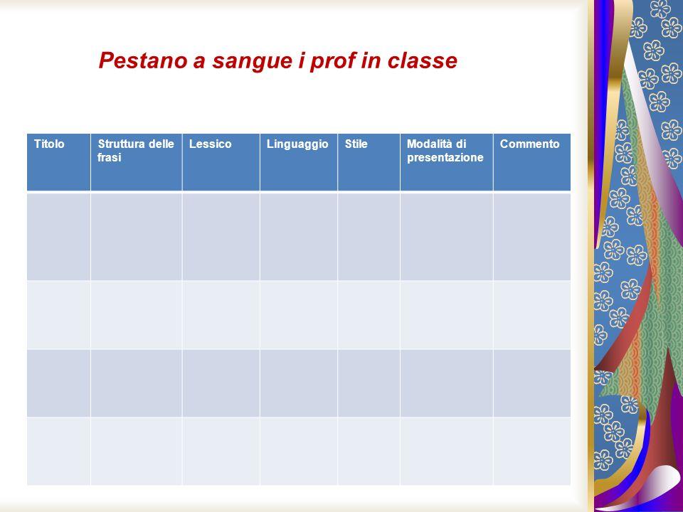 Pestano a sangue i prof in classe TitoloStruttura delle frasi LessicoLinguaggioStileModalità di presentazione Commento