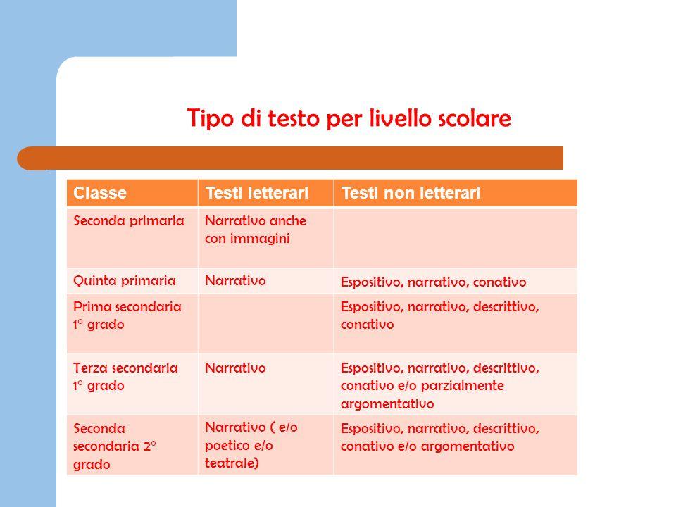 Tipo di testo per livello scolare ClasseTesti letterariTesti non letterari Seconda primariaNarrativo anche con immagini Quinta primariaNarrativoEsposi