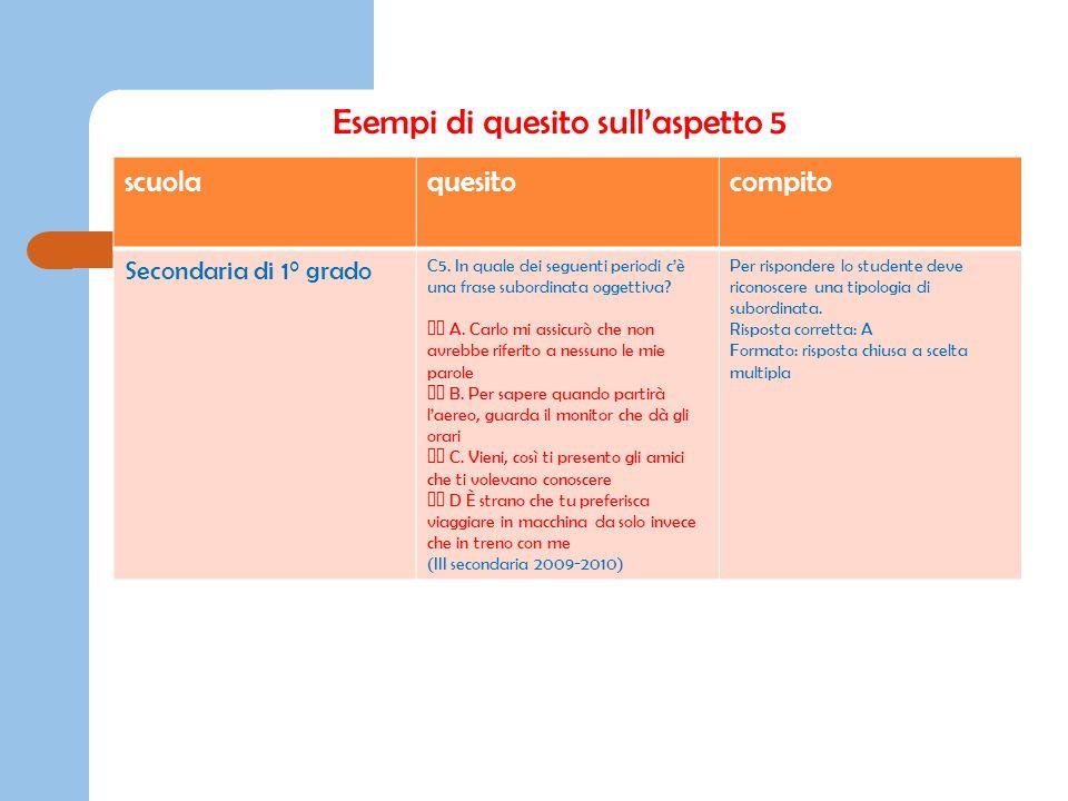 Esempi di quesito sullaspetto 5 scuolaquesitocompito Secondaria di 1° grado C5. In quale dei seguenti periodi cè una frase subordinata oggettiva? A. C