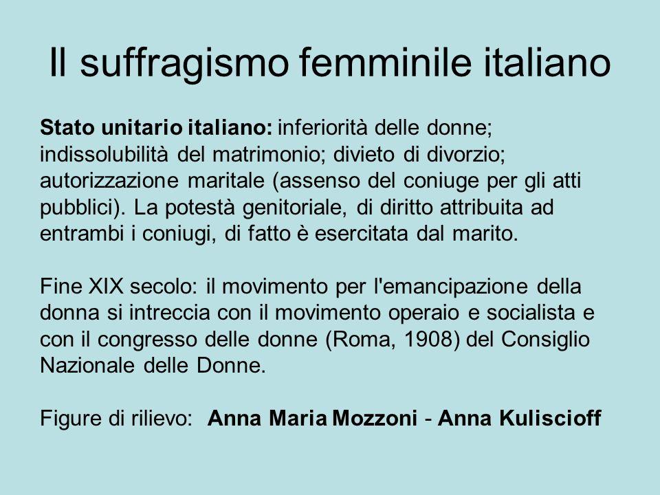 Il suffragismo femminile italiano Stato unitario italiano: inferiorità delle donne; indissolubilità del matrimonio; divieto di divorzio; autorizzazione maritale (assenso del coniuge per gli atti pubblici).