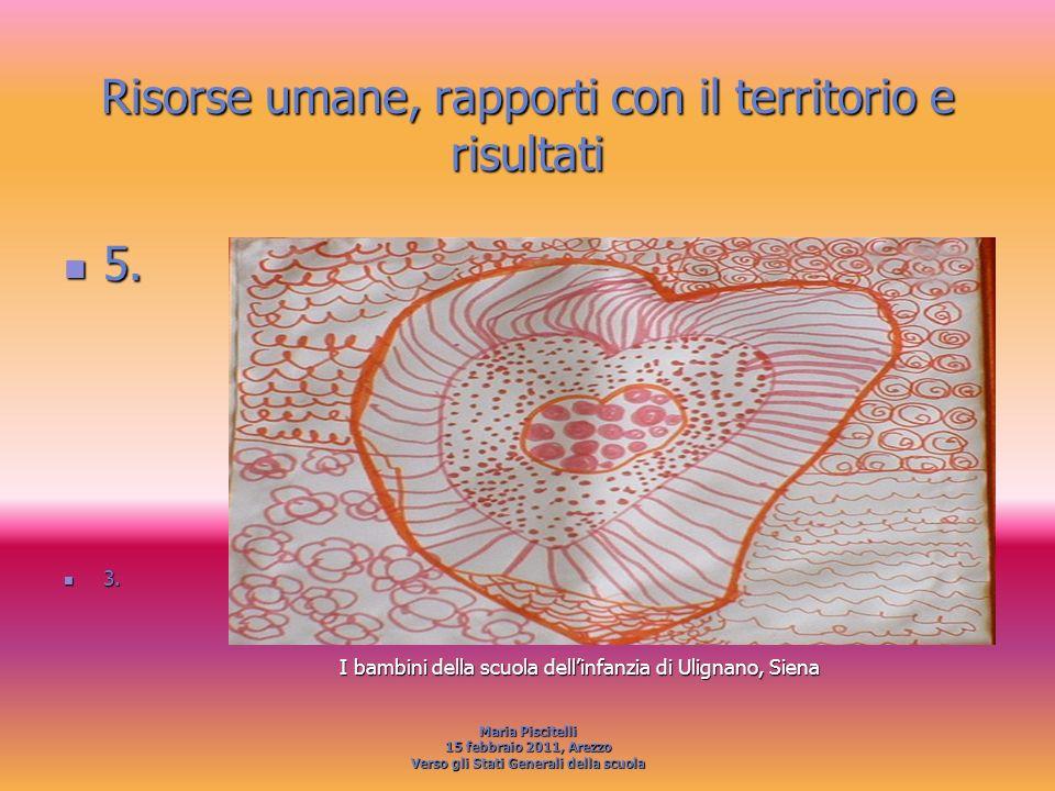 Risorse umane, rapporti con il territorio e risultati 5. 5. 3. 3. I bambini della scuola dellinfanzia di Ulignano, Siena I bambini della scuola dellin