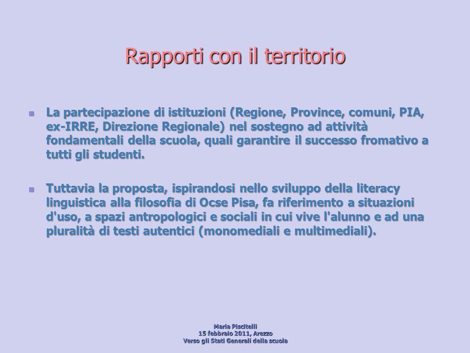 Rapporti con il territorio La partecipazione di istituzioni (Regione, Province, comuni, PIA, ex-IRRE, Direzione Regionale) nel sostegno ad attività fo