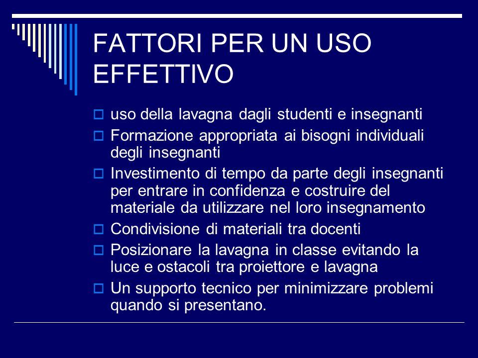 FATTORI PER UN USO EFFETTIVO uso della lavagna dagli studenti e insegnanti Formazione appropriata ai bisogni individuali degli insegnanti Investimento