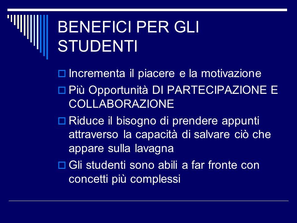 BENEFICI PER GLI STUDENTI Incrementa il piacere e la motivazione Più Opportunità DI PARTECIPAZIONE E COLLABORAZIONE Riduce il bisogno di prendere appu
