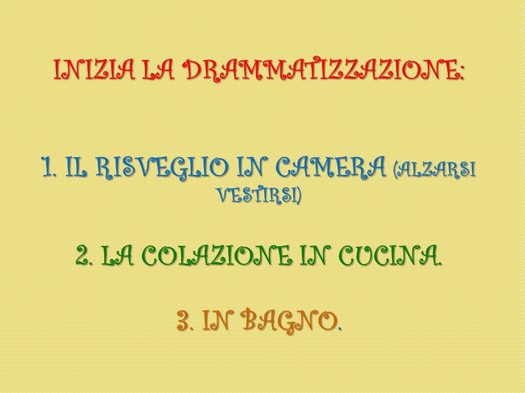 INIZIA LA DRAMMATIZZAZIONE: 1. IL RISVEGLIO IN CAMERA (ALZARSI VESTIRSI) 2. LA COLAZIONE IN CUCINA. 3. IN BAGNO.