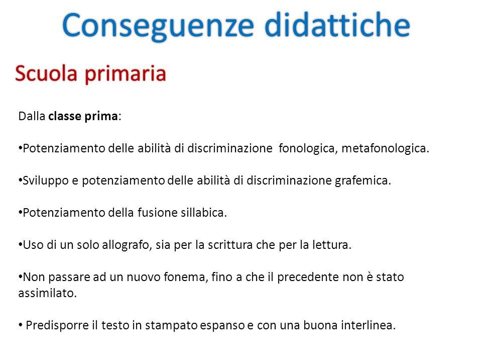 Conseguenze didattiche Scuola primaria Dalla classe prima: Potenziamento delle abilità di discriminazione fonologica, metafonologica.