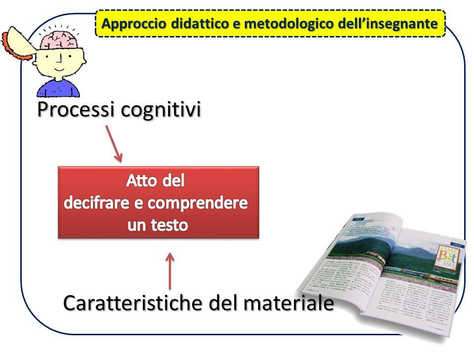 Processi cognitivi Caratteristiche del materiale Approccio didattico e metodologico dellinsegnante