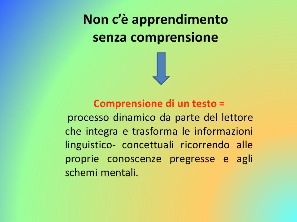 Non cè apprendimento senza comprensione Comprensione di un testo = processo dinamico da parte del lettore che integra e trasforma le informazioni ling
