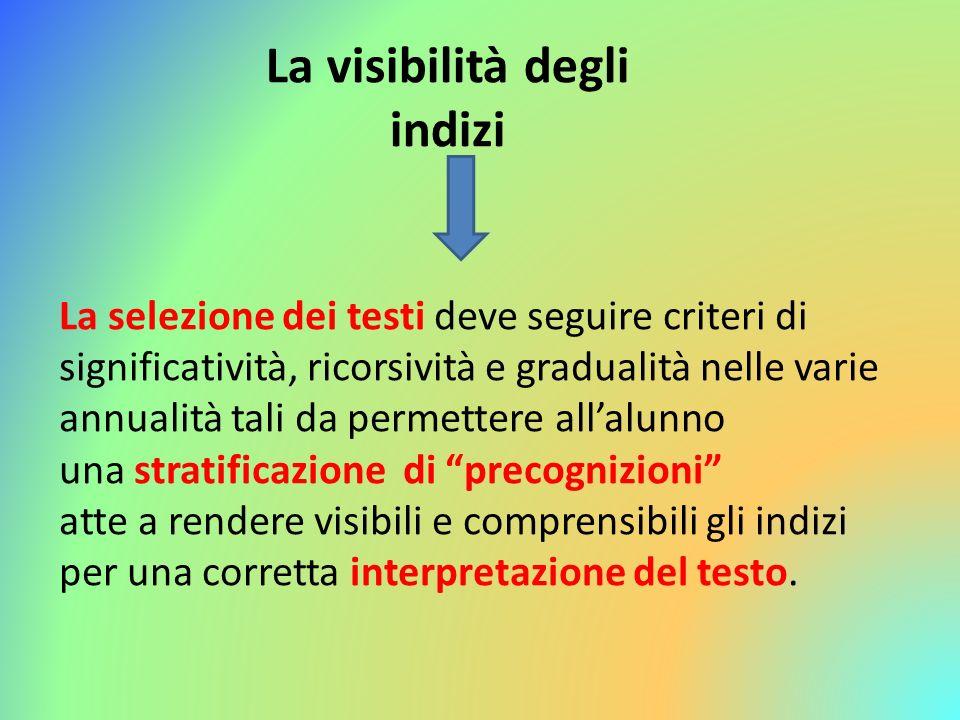 La visibilità degli indizi La selezione dei testi deve seguire criteri di significatività, ricorsività e gradualità nelle varie annualità tali da perm
