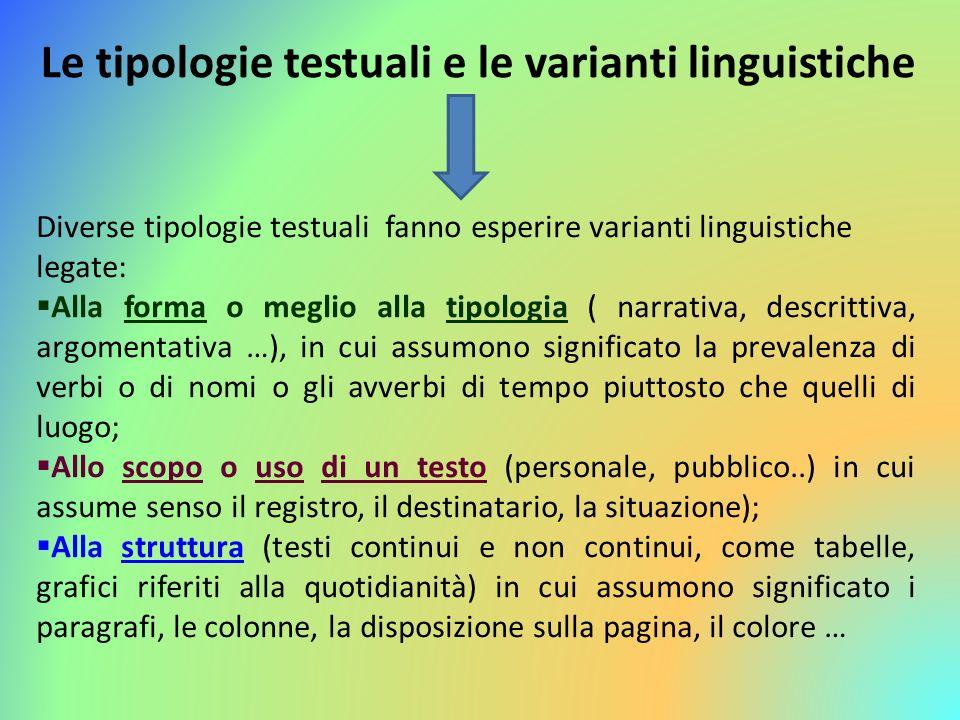 Diverse tipologie testuali fanno esperire varianti linguistiche legate: Alla forma o meglio alla tipologia ( narrativa, descrittiva, argomentativa …),