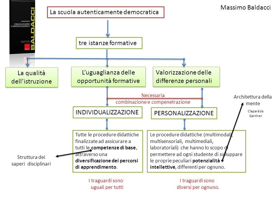 La scuola autenticamente democratica tre istanze formative La qualità dellistruzione Luguaglianza delle opportunità formative Valorizzazione delle dif