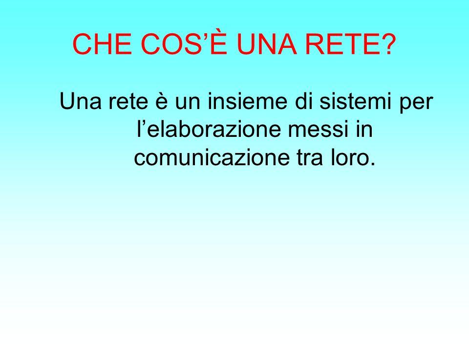 CHE COSÈ UNA RETE? Una rete è un insieme di sistemi per lelaborazione messi in comunicazione tra loro.