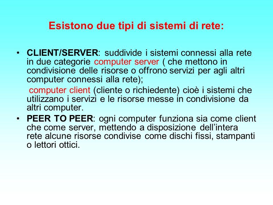 Esistono due tipi di sistemi di rete: CLIENT/SERVER: suddivide i sistemi connessi alla rete in due categorie computer server ( che mettono in condivis