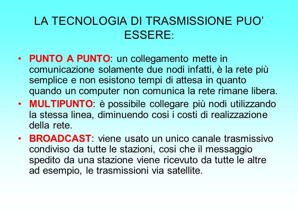 LA TECNOLOGIA DI TRASMISSIONE PUO ESSERE : PUNTO A PUNTO: un collegamento mette in comunicazione solamente due nodi infatti, è la rete più semplice e
