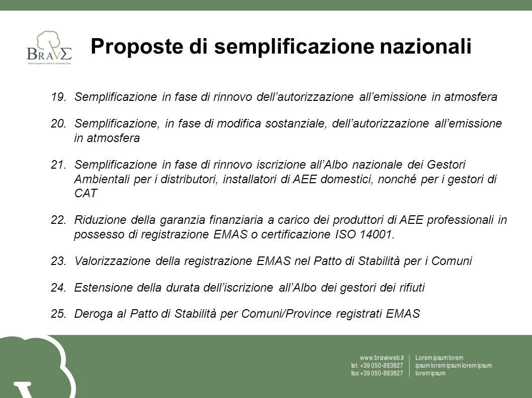 Proposte di semplificazione nazionali 19.Semplificazione in fase di rinnovo dellautorizzazione allemissione in atmosfera 20.Semplificazione, in fase d