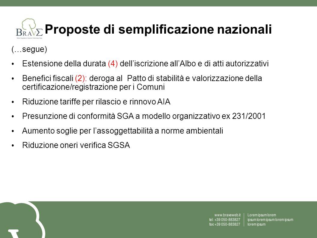 Proposte di semplificazione nazionali (…segue) Estensione della durata (4) delliscrizione allAlbo e di atti autorizzativi Benefici fiscali (2): deroga
