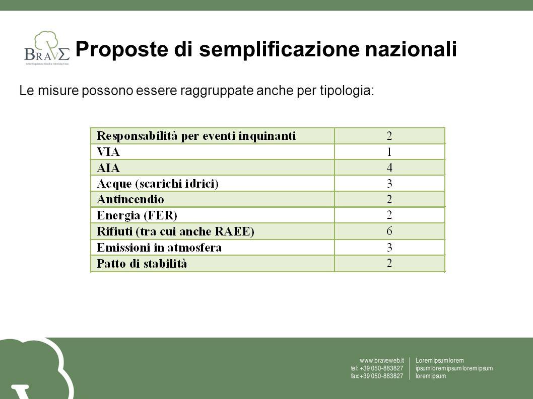 Proposte di semplificazione nazionali Le misure possono essere raggruppate anche per tipologia: