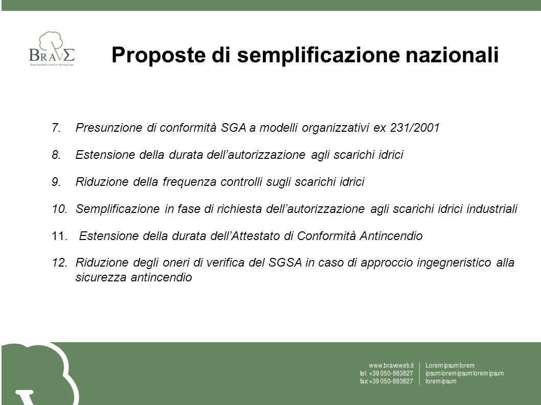 Proposte di semplificazione nazionali 7.Presunzione di conformità SGA a modelli organizzativi ex 231/2001 8.Estensione della durata dellautorizzazione