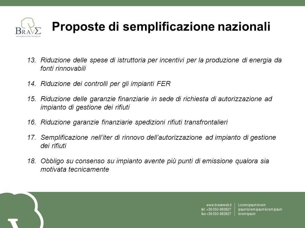 Proposte di semplificazione nazionali 13.Riduzione delle spese di istruttoria per incentivi per la produzione di energia da fonti rinnovabili 14.Riduz