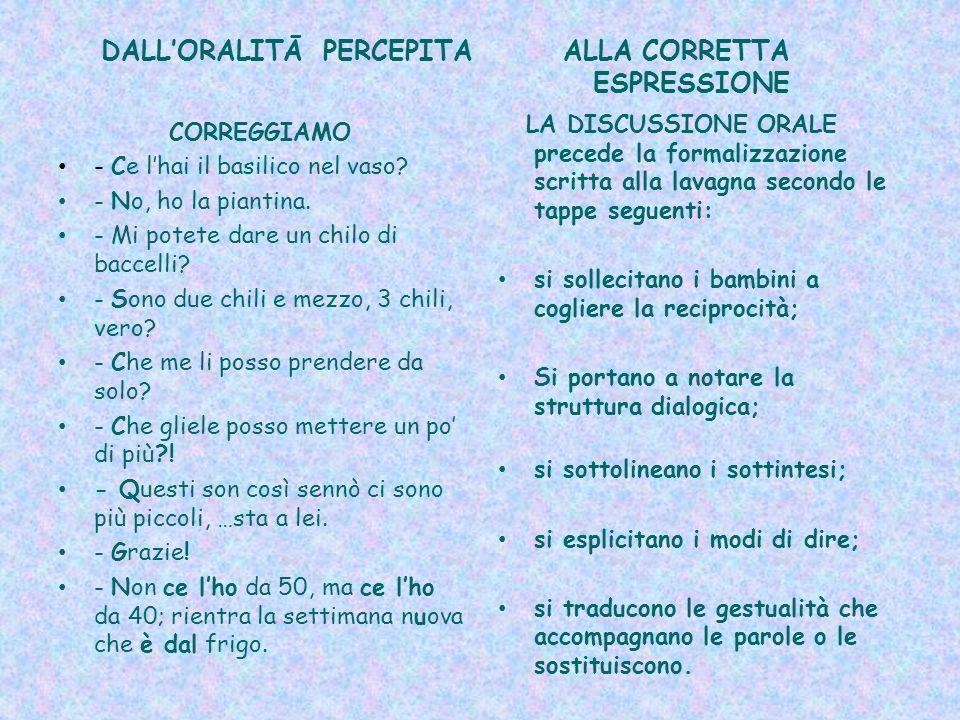 DALLORALITĀ PERCEPITA ALLA CORRETTA ESPRESSIONE CORREGGIAMO - Ce lhai il basilico nel vaso.