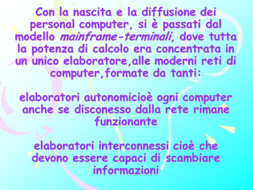 Una rete di computer è un insieme di due o più computer in grado di trasmettere dati tra di loro