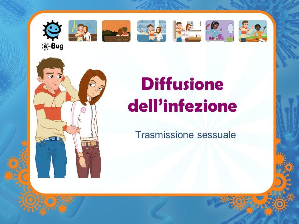 Diffusione dellinfezione Trasmissione sessuale